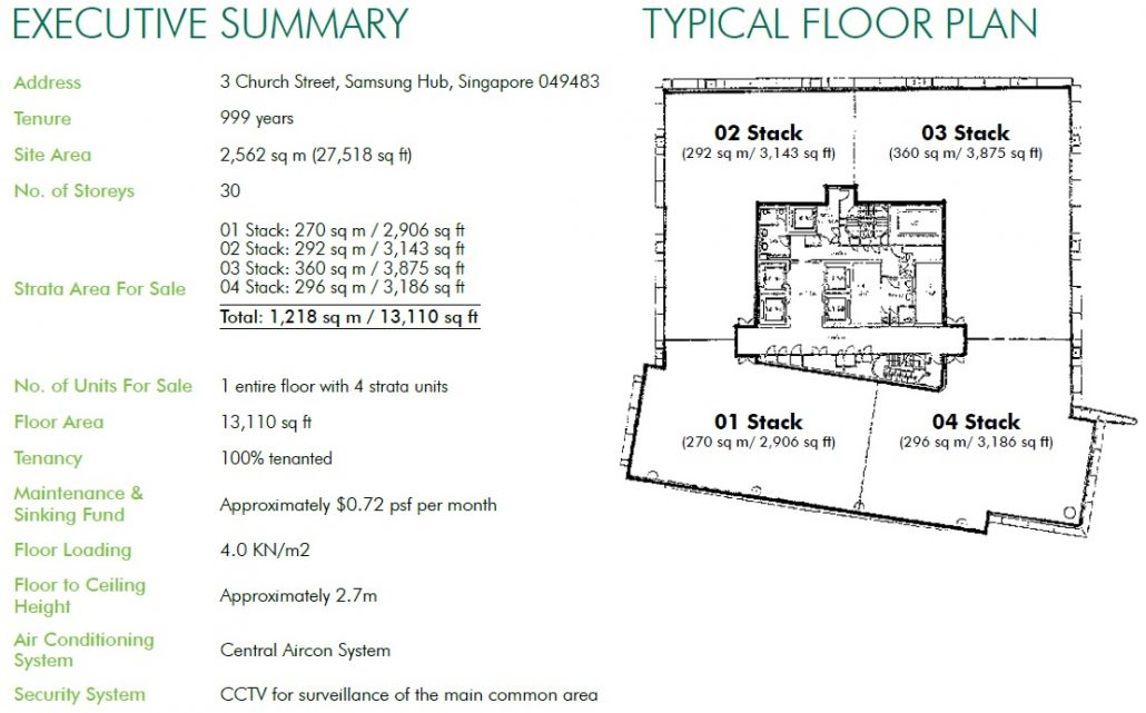 Samsung hub office floor plans
